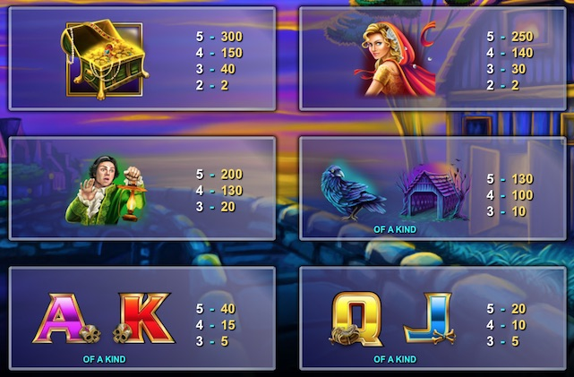 How much can you win playing Lightning Horseman Slot