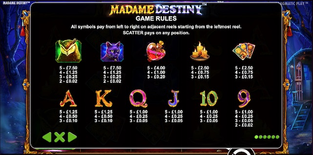 Paytable showing how much you can win playing Madame Destiny