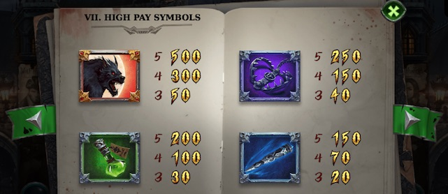 Wolf Hunter Online Slot Pay Table Screenshot