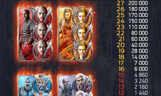 You can win prizes for up to 27 symbols with Vikings Slot Cluster Pays