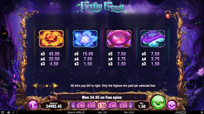 Screenshot of Play'n Go Firefly Frenzy Slot Game Pay Table