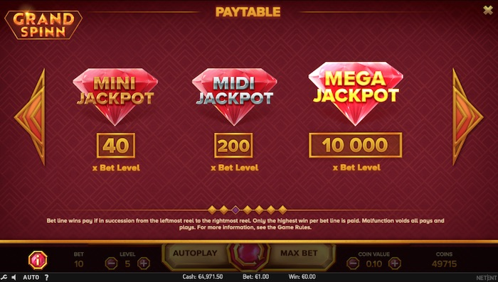 Screenshot of NetEnt Grand Spinn Slot Game Paytable