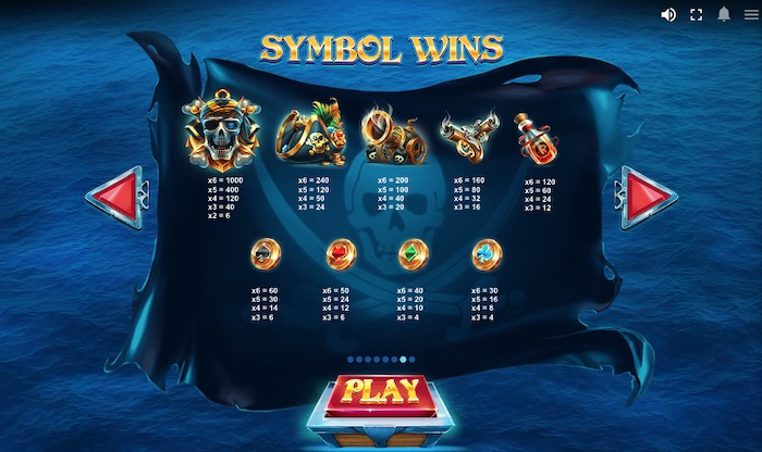 Screenshot of Red Tiger Pirate's Plenty Slot Game Paytable