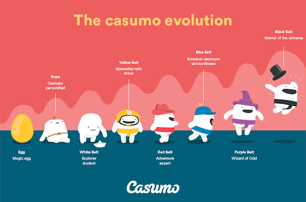 A Casumo login grants players access to free spins, bonuses and bonus money