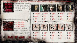 Elm Street Slot Game Paytable