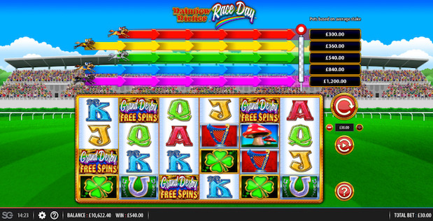 Rainbow Riches Race Day is the best online slot at Grosvenor Casino